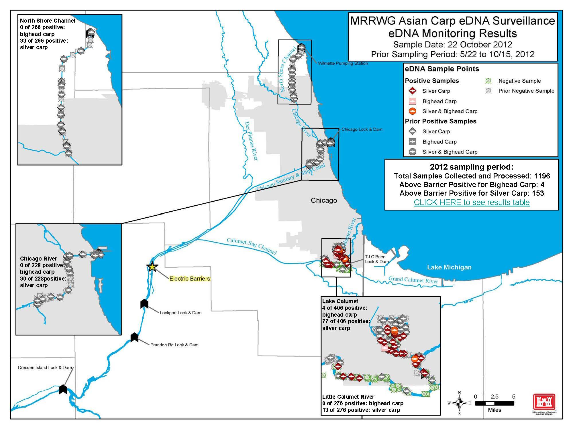 EDNA Monitoring - Chicago map river
